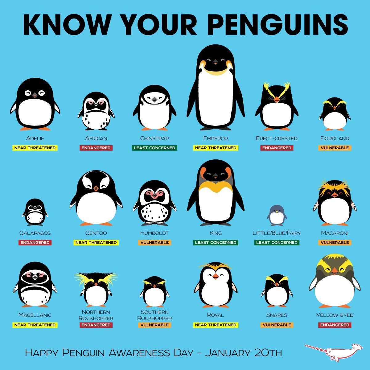 Know Your Penguins - From @Linux Tweeter feed